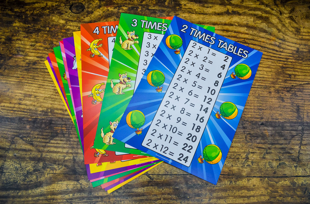 Y4 Times Table Check